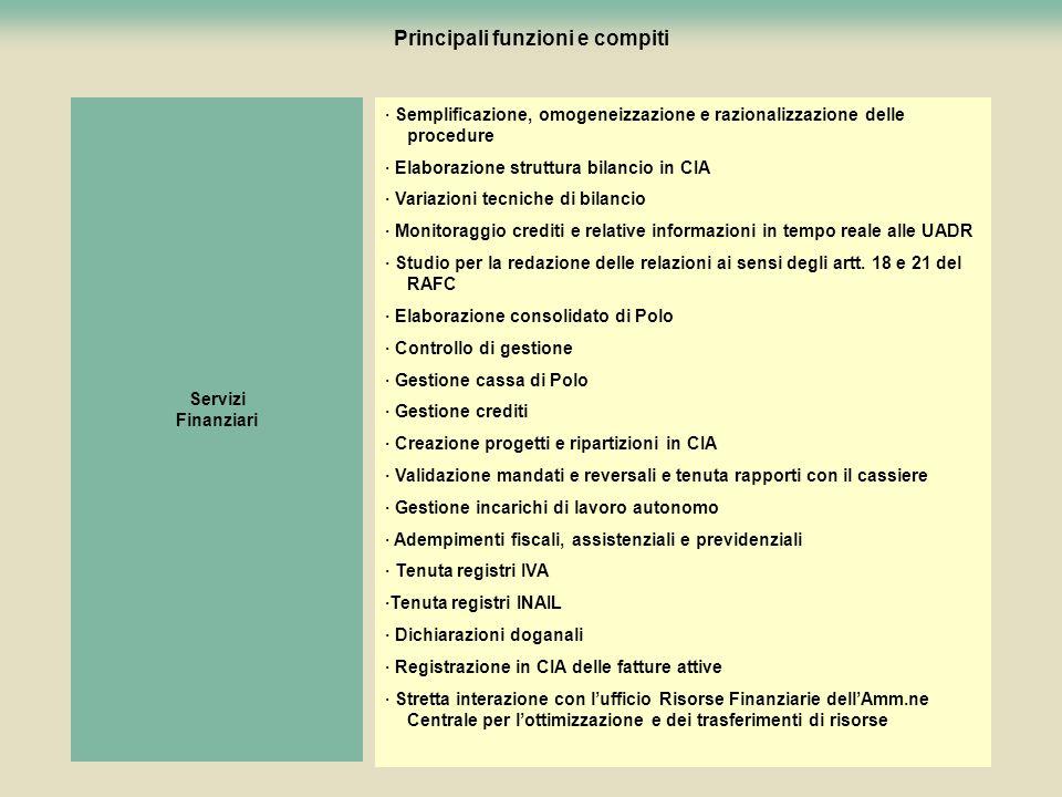 73 · Semplificazione, omogeneizzazione e razionalizzazione delle procedure · Elaborazione struttura bilancio in CIA · Variazioni tecniche di bilancio