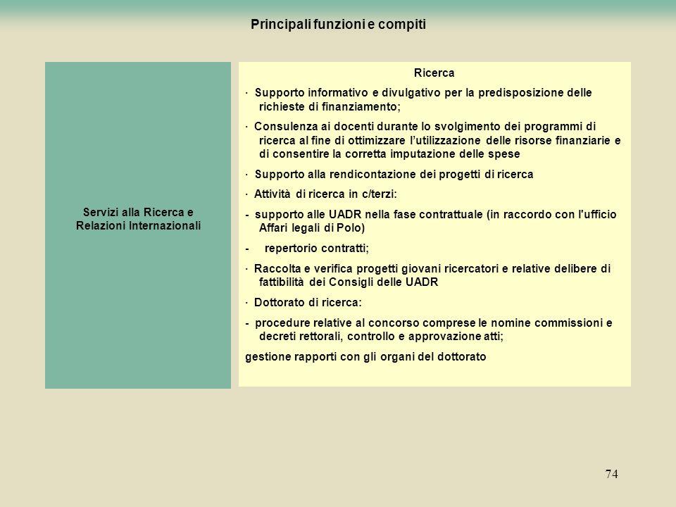 74 Ricerca · Supporto informativo e divulgativo per la predisposizione delle richieste di finanziamento; · Consulenza ai docenti durante lo svolgiment