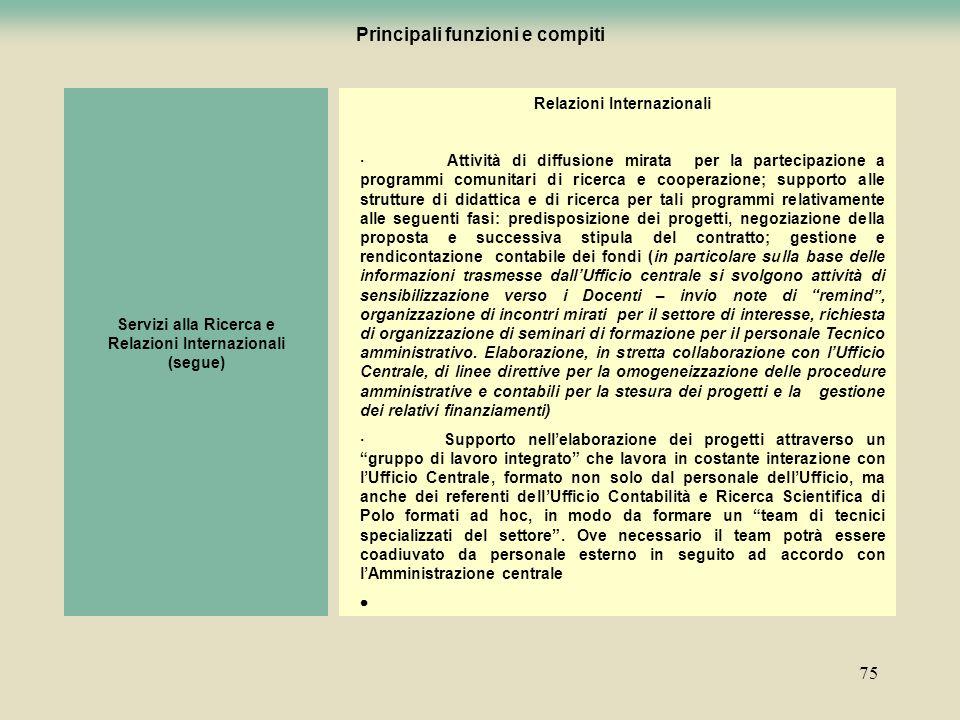 75 Relazioni Internazionali · Attività di diffusione mirata per la partecipazione a programmi comunitari di ricerca e cooperazione; supporto alle stru