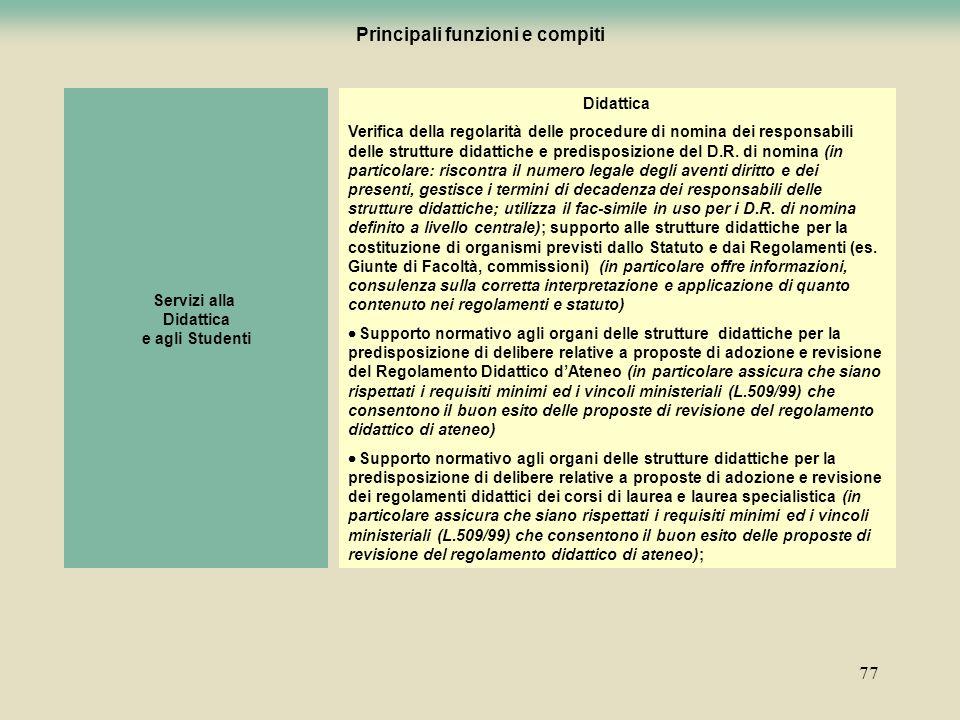 77 Didattica Verifica della regolarità delle procedure di nomina dei responsabili delle strutture didattiche e predisposizione del D.R. di nomina (in