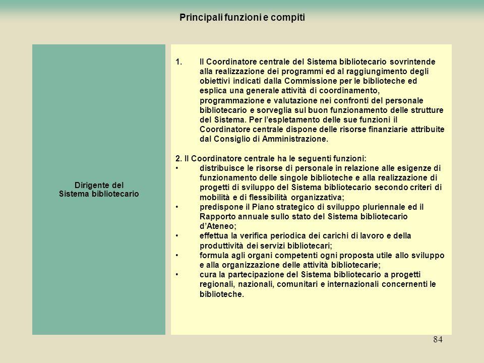 84 Principali funzioni e compiti 1.Il Coordinatore centrale del Sistema bibliotecario sovrintende alla realizzazione dei programmi ed al raggiungiment