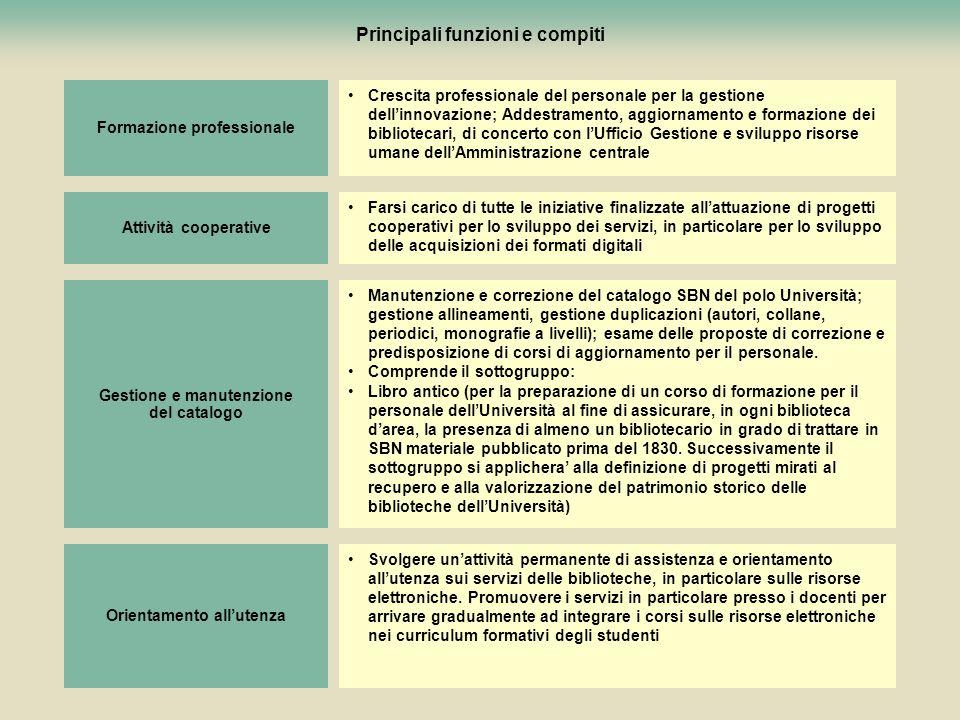 88 Principali funzioni e compiti Crescita professionale del personale per la gestione dellinnovazione; Addestramento, aggiornamento e formazione dei b