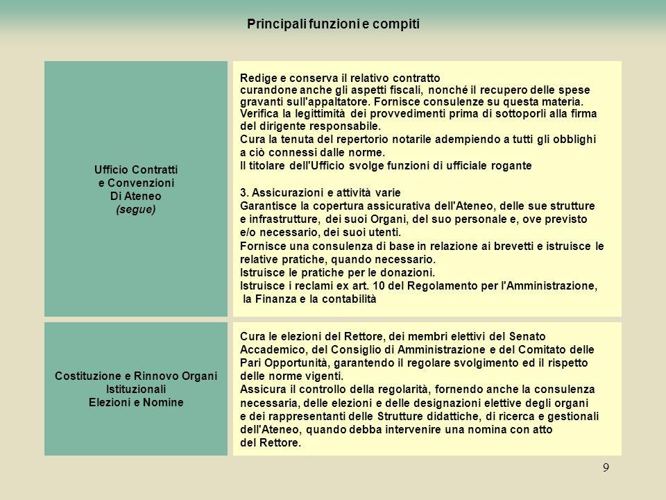 9 Ufficio Contratti e Convenzioni Di Ateneo (segue) Redige e conserva il relativo contratto curandone anche gli aspetti fiscali, nonché il recupero de