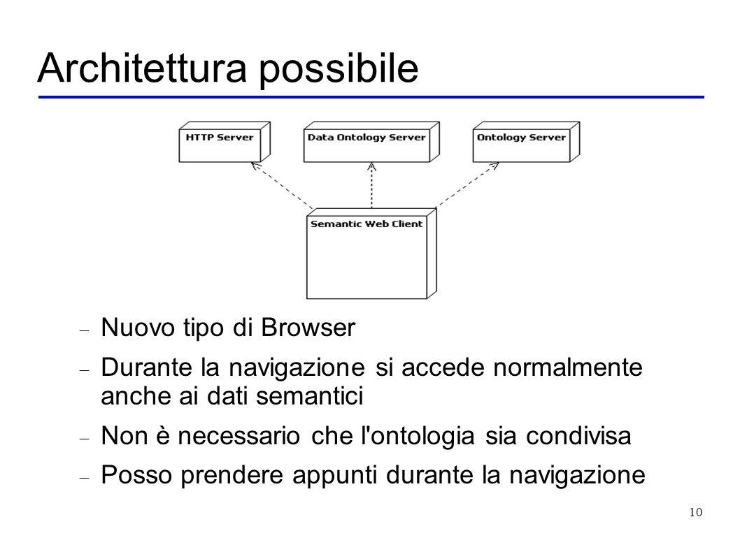 10 Architettura possibile Nuovo tipo di Browser Durante la navigazione si accede normalmente anche ai dati semantici Non è necessario che l ontologia sia condivisa Posso prendere appunti durante la navigazione