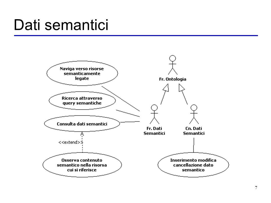 8 Temi da sviluppare Strumenti per la fruizione Link semantici Protocolli per la contribuzione Versionamento Ranking Meccanismi di ricerca Query semantiche Strumenti di reasoning Validazione modelli