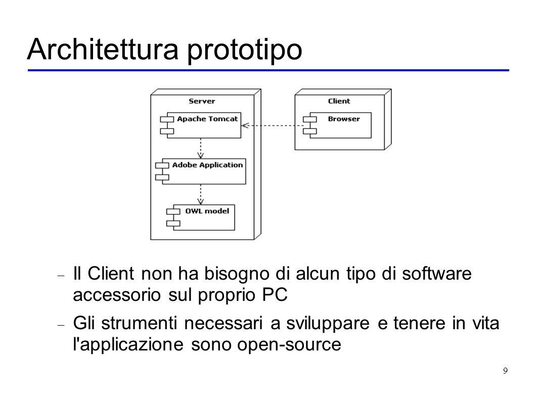 9 Architettura prototipo Il Client non ha bisogno di alcun tipo di software accessorio sul proprio PC Gli strumenti necessari a sviluppare e tenere in vita l applicazione sono open-source