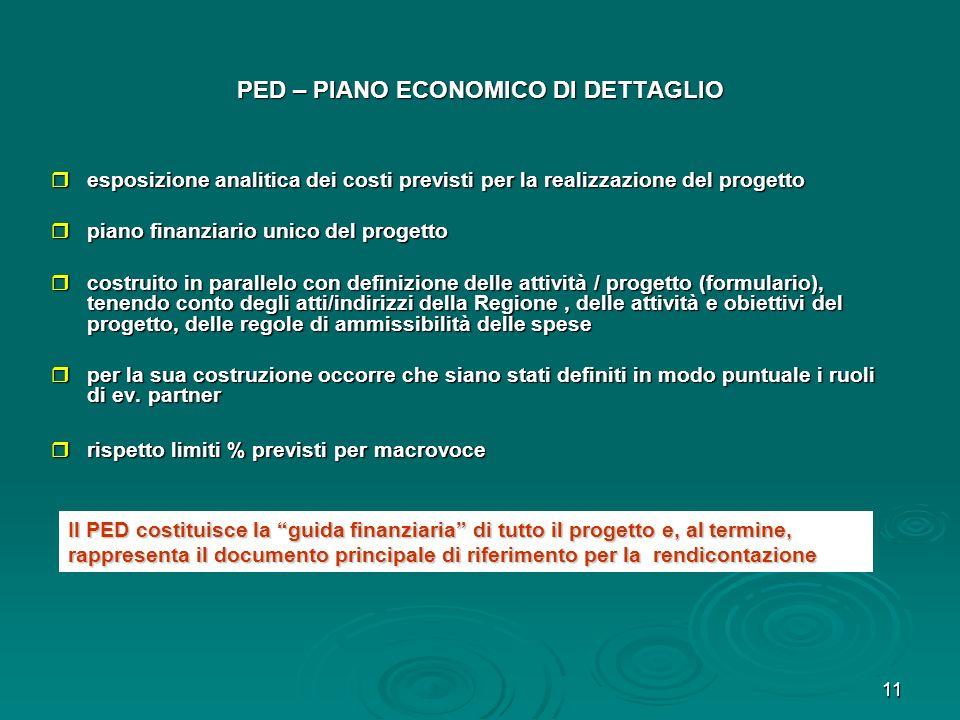 11 PED – PIANO ECONOMICO DI DETTAGLIO esposizione analitica dei costi previsti per la realizzazione del progetto esposizione analitica dei costi previ