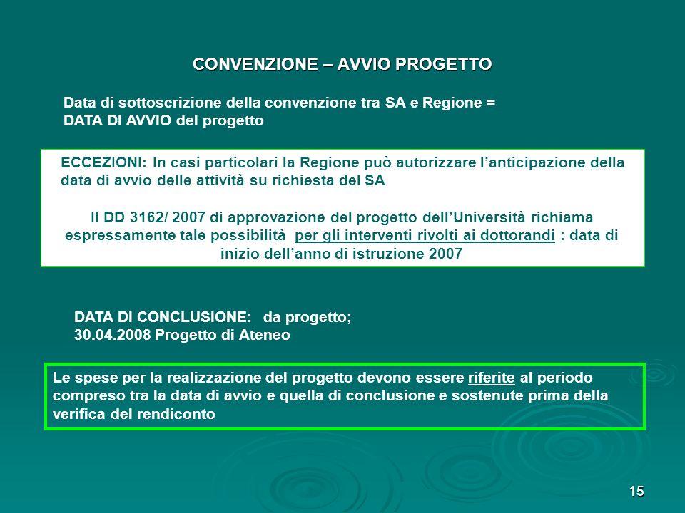15 CONVENZIONE – AVVIO PROGETTO Data di sottoscrizione della convenzione tra SA e Regione = DATA DI AVVIO del progetto ECCEZIONI: In casi particolari