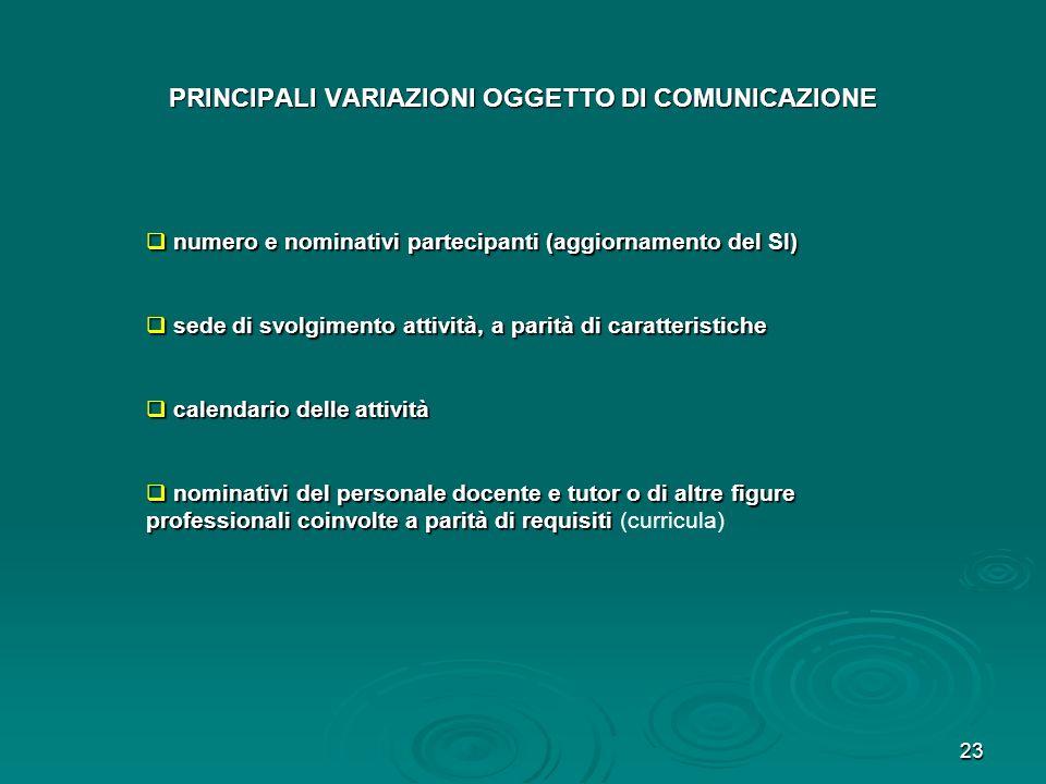 23 PRINCIPALI VARIAZIONI OGGETTO DI COMUNICAZIONE numero e nominativi partecipanti (aggiornamento del SI) numero e nominativi partecipanti (aggiorname