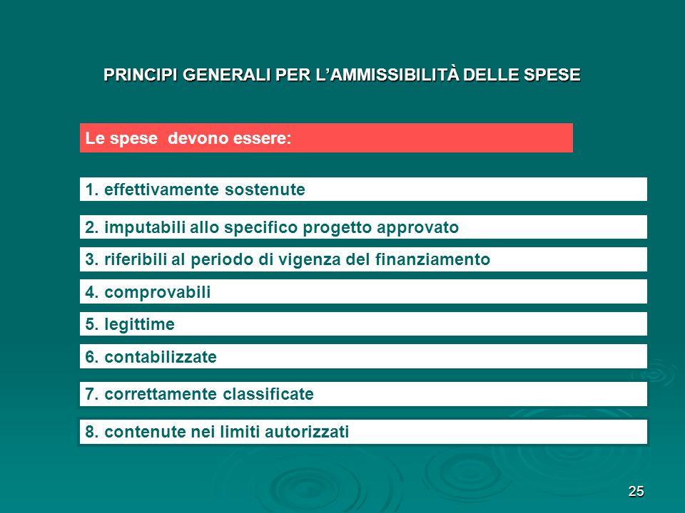 25 PRINCIPI GENERALI PER LAMMISSIBILITÀ DELLE SPESE Le spese devono essere: 1. effettivamente sostenute 2. imputabili allo specifico progetto approvat