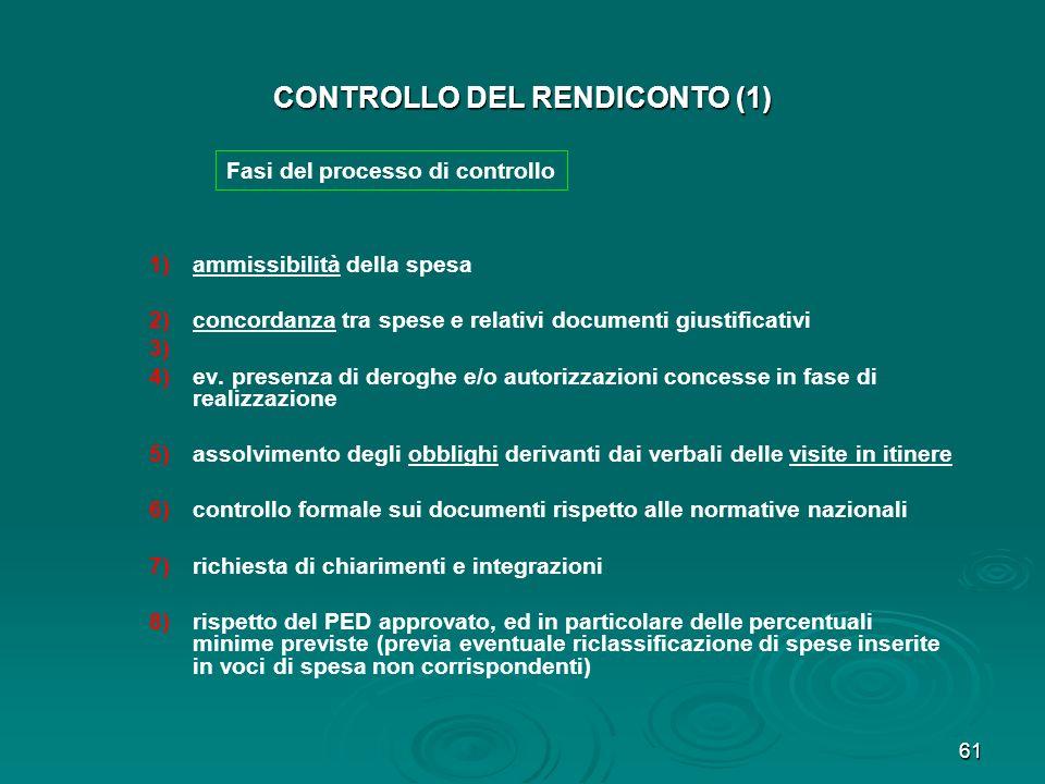 61 CONTROLLO DEL RENDICONTO (1) 1) 1)ammissibilità della spesa 2) 2)concordanza tra spese e relativi documenti giustificativi 3) 3) 4) 4)ev. presenza