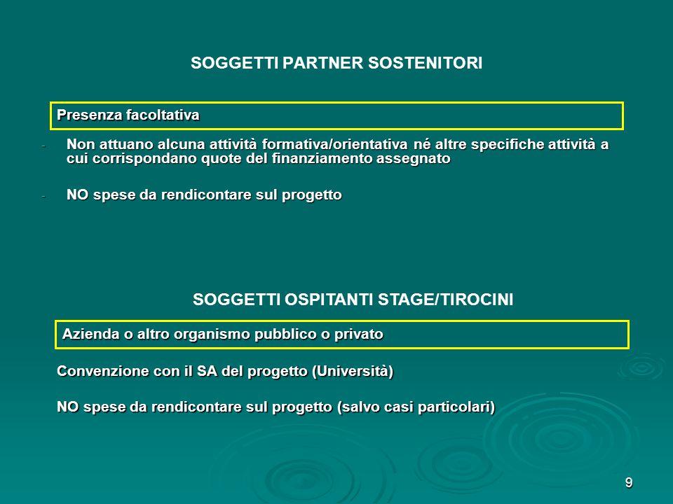 9 SOGGETTI PARTNER SOSTENITORI - Non attuano alcuna attività formativa/orientativa né altre specifiche attività a cui corrispondano quote del finanzia