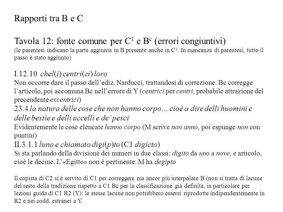 Rapporti tra B e C Tavola 12: fonte comune per C 1 e B c (errori congiuntivi) (le parentesi indicano la parte aggiunta in B presente anche in C 1. In