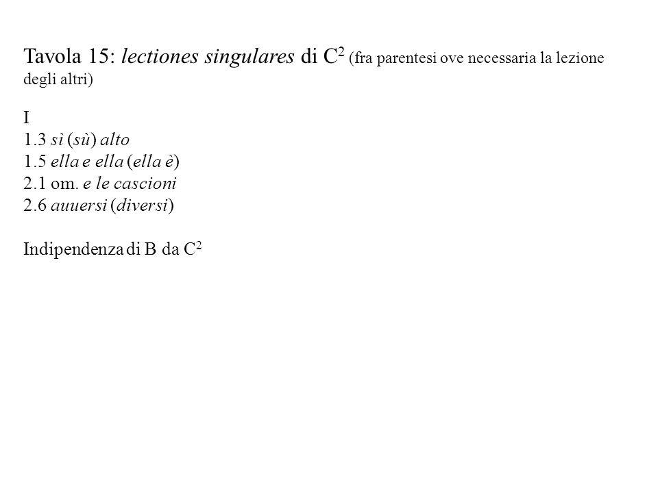 Tavola 15: lectiones singulares di C 2 (fra parentesi ove necessaria la lezione degli altri) I 1.3 sì (sù) alto 1.5 ella e ella (ella è) 2.1 om. e le