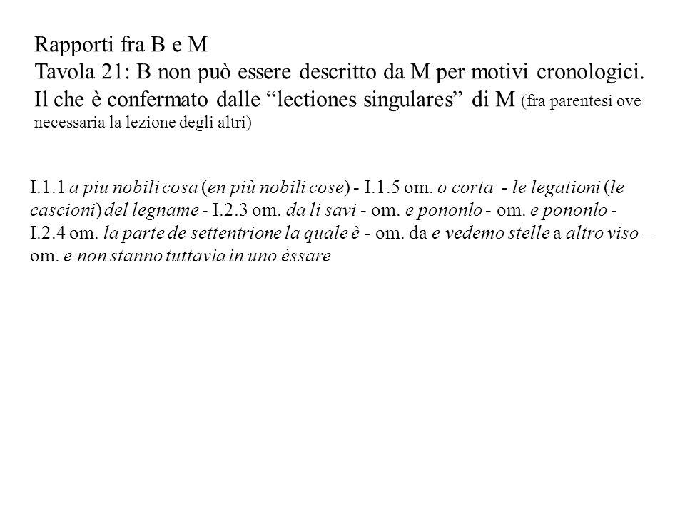 Rapporti fra B e M Tavola 21: B non può essere descritto da M per motivi cronologici. Il che è confermato dalle lectiones singulares di M (fra parente