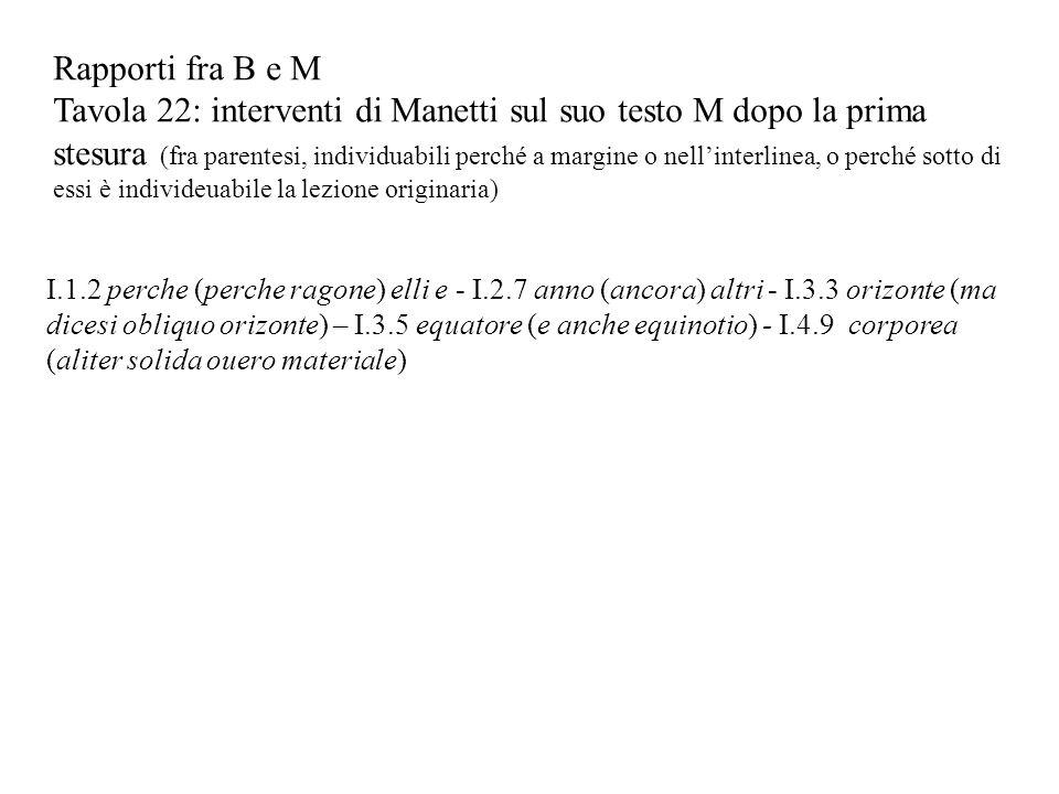 Rapporti fra B e M Tavola 22: interventi di Manetti sul suo testo M dopo la prima stesura (fra parentesi, individuabili perché a margine o nellinterli