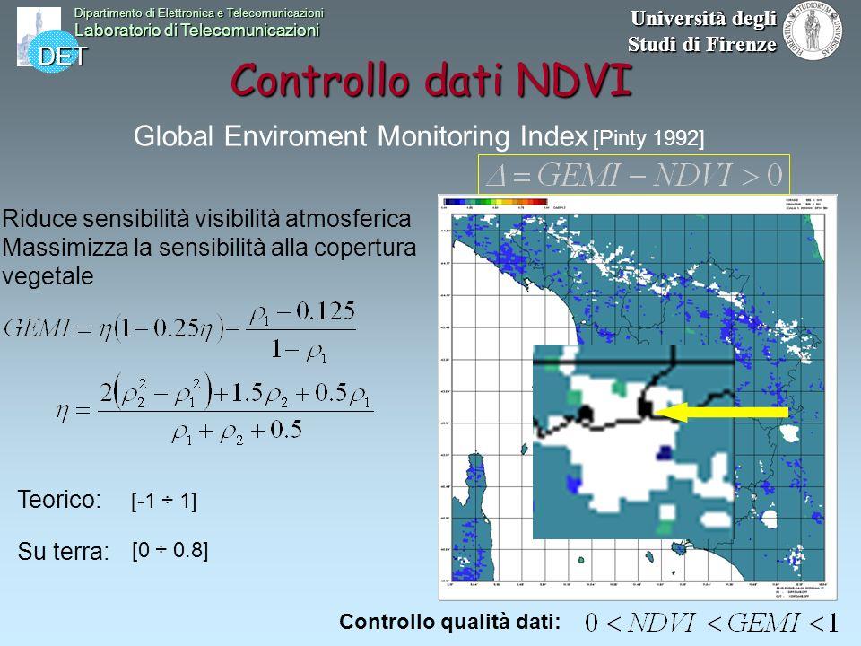 DET Dipartimento di Elettronica e Telecomunicazioni Laboratorio di Telecomunicazioni Università degli Studi di Firenze Controllo dati NDVI Global Envi