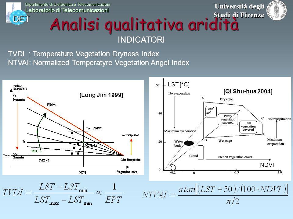 DET Dipartimento di Elettronica e Telecomunicazioni Laboratorio di Telecomunicazioni Università degli Studi di Firenze [Long Jim 1999] TVDI : Temperat