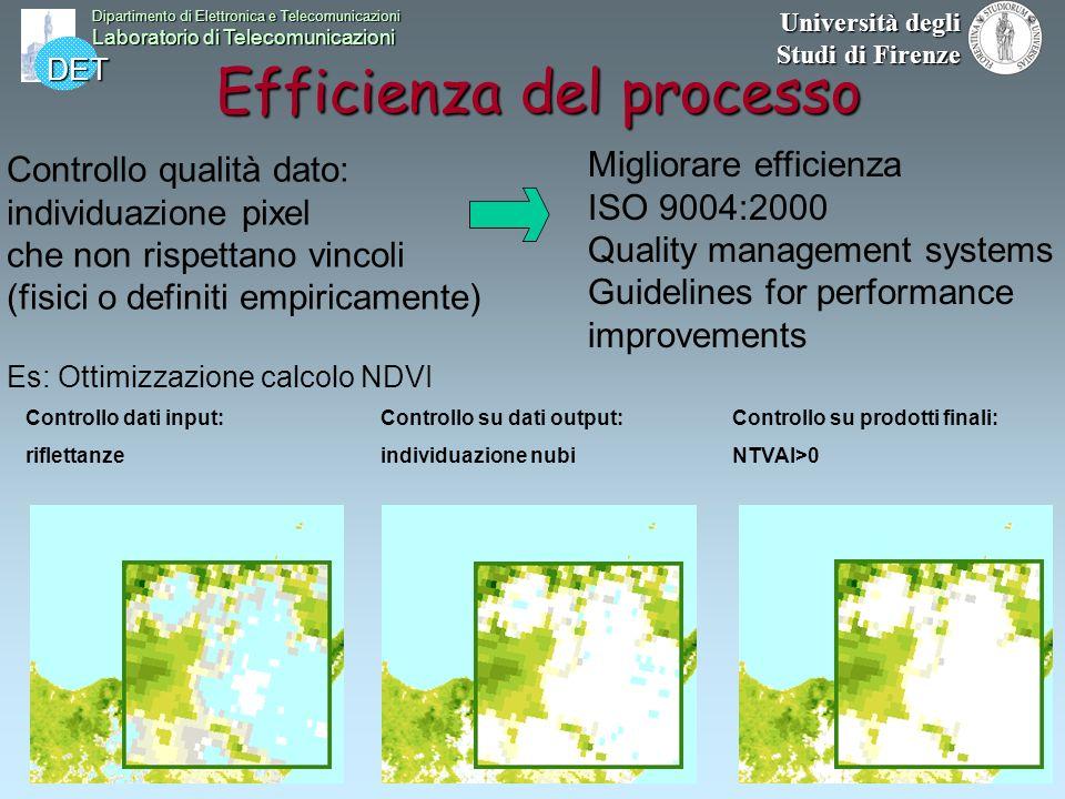 DET Dipartimento di Elettronica e Telecomunicazioni Laboratorio di Telecomunicazioni Università degli Studi di Firenze Efficienza del processo Control