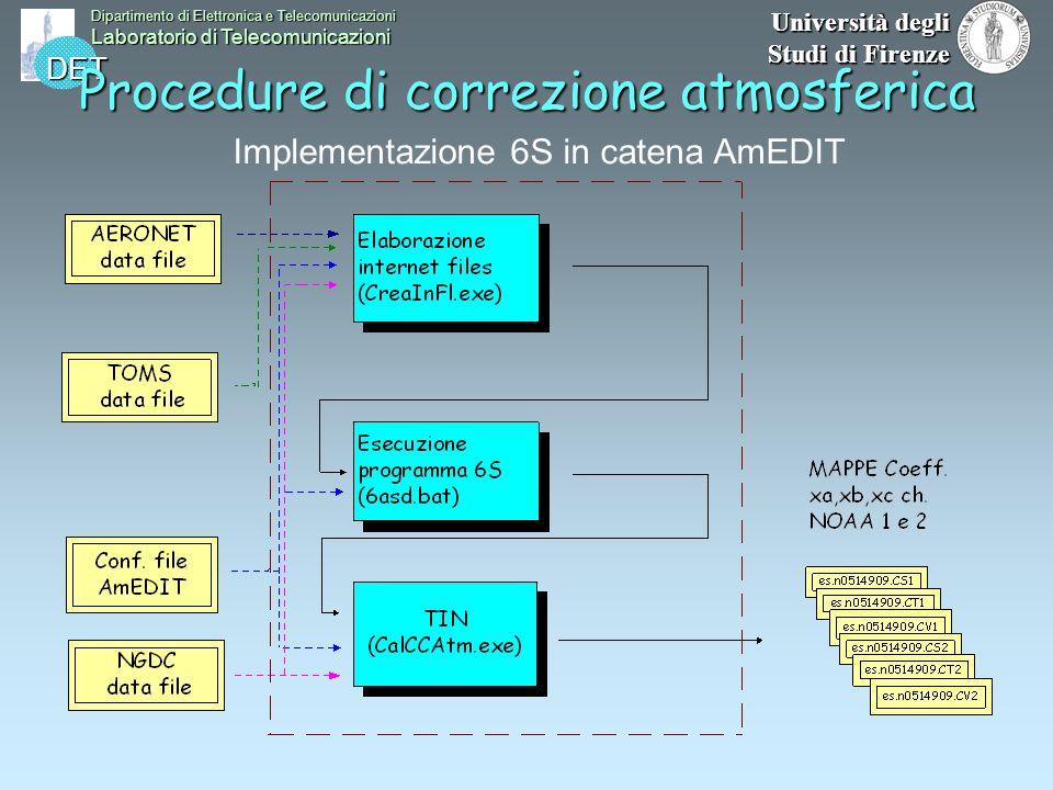 DET Dipartimento di Elettronica e Telecomunicazioni Laboratorio di Telecomunicazioni Università degli Studi di Firenze Procedure di correzione atmosfe