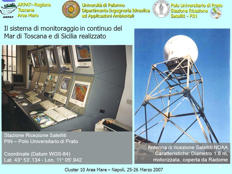 Cluster 10 Area Mare – Napoli, 25-26 Marzo 2007 ARPAT– Regione Toscana Area Mare Polo Universitario di Prato Stazione Ricezione Satelliti - PIN Università di Palermo Dipartimento Ingegneria Idraulica ed Applicazioni Ambientali 8 Laboratorio Telerilevamento ARPAT – Area Mare di Piombino Coordinate (Datum WGS-84) Lat.