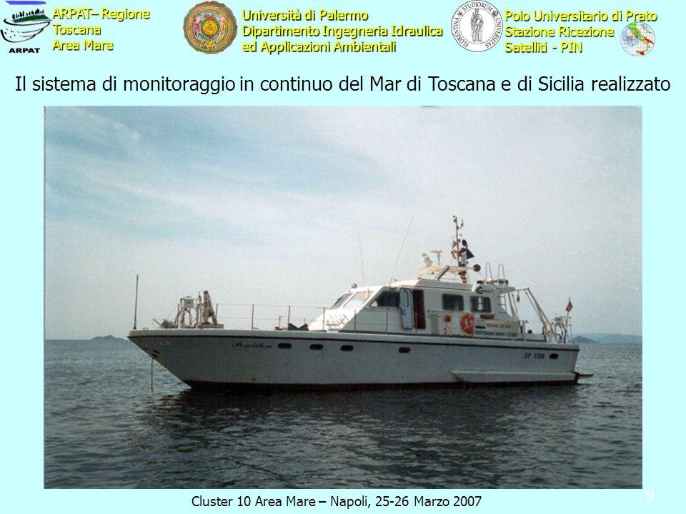 Cluster 10 Area Mare – Napoli, 25-26 Marzo 2007 ARPAT– Regione Toscana Area Mare Polo Universitario di Prato Stazione Ricezione Satelliti - PIN Università di Palermo Dipartimento Ingegneria Idraulica ed Applicazioni Ambientali 10 Catena elaborazione immagini NOAA-AVHRR per il calcolo di parametri fisici sul mare (ad es.