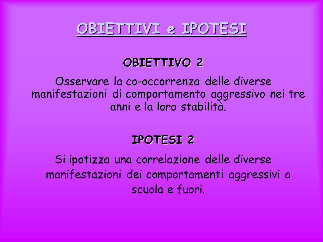 OBIETTIVI e IPOTESI OBIETTIVO 2 Osservare la co-occorrenza delle diverse manifestazioni di comportamento aggressivo nei tre anni e la loro stabilità.
