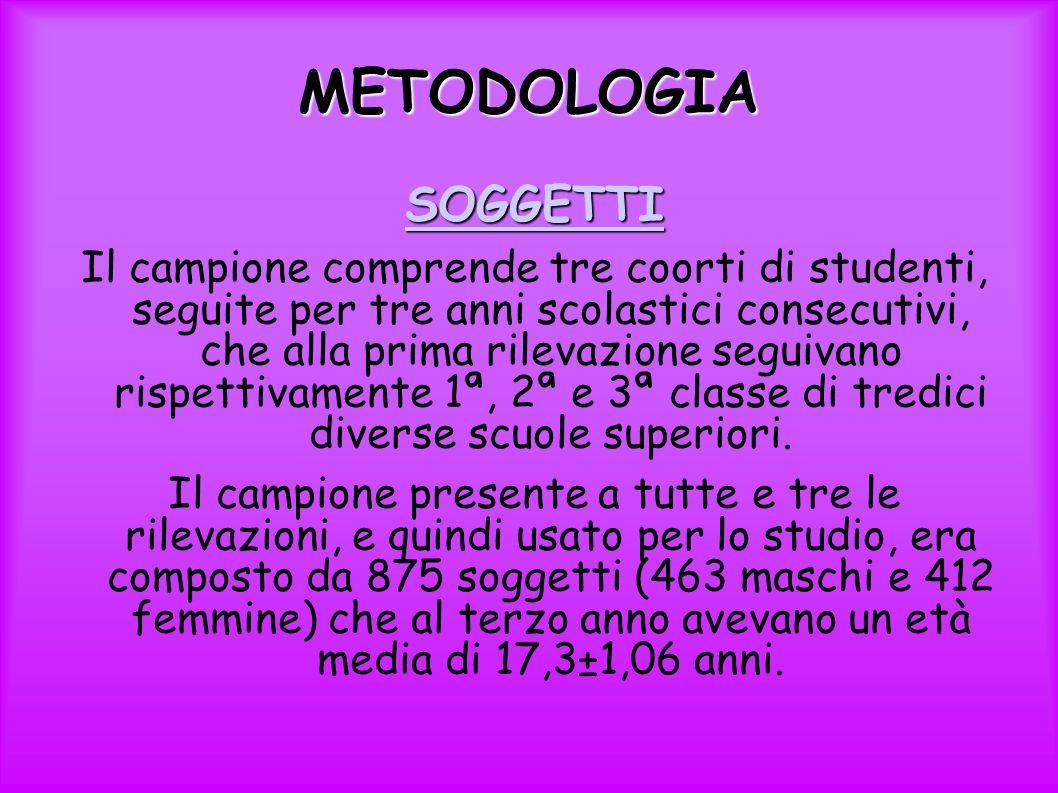 METODOLOGIA SOGGETTI Il campione comprende tre coorti di studenti, seguite per tre anni scolastici consecutivi, che alla prima rilevazione seguivano r