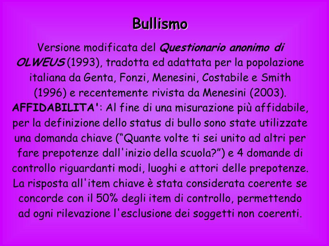 Bullismo Versione modificata del Questionario anonimo di OLWEUS (1993), tradotta ed adattata per la popolazione italiana da Genta, Fonzi, Menesini, Co