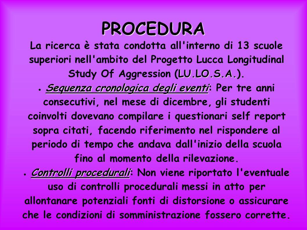 PROCEDURA LU.LO.S.A. La ricerca è stata condotta all'interno di 13 scuole superiori nell'ambito del Progetto Lucca Longitudinal Study Of Aggression (L