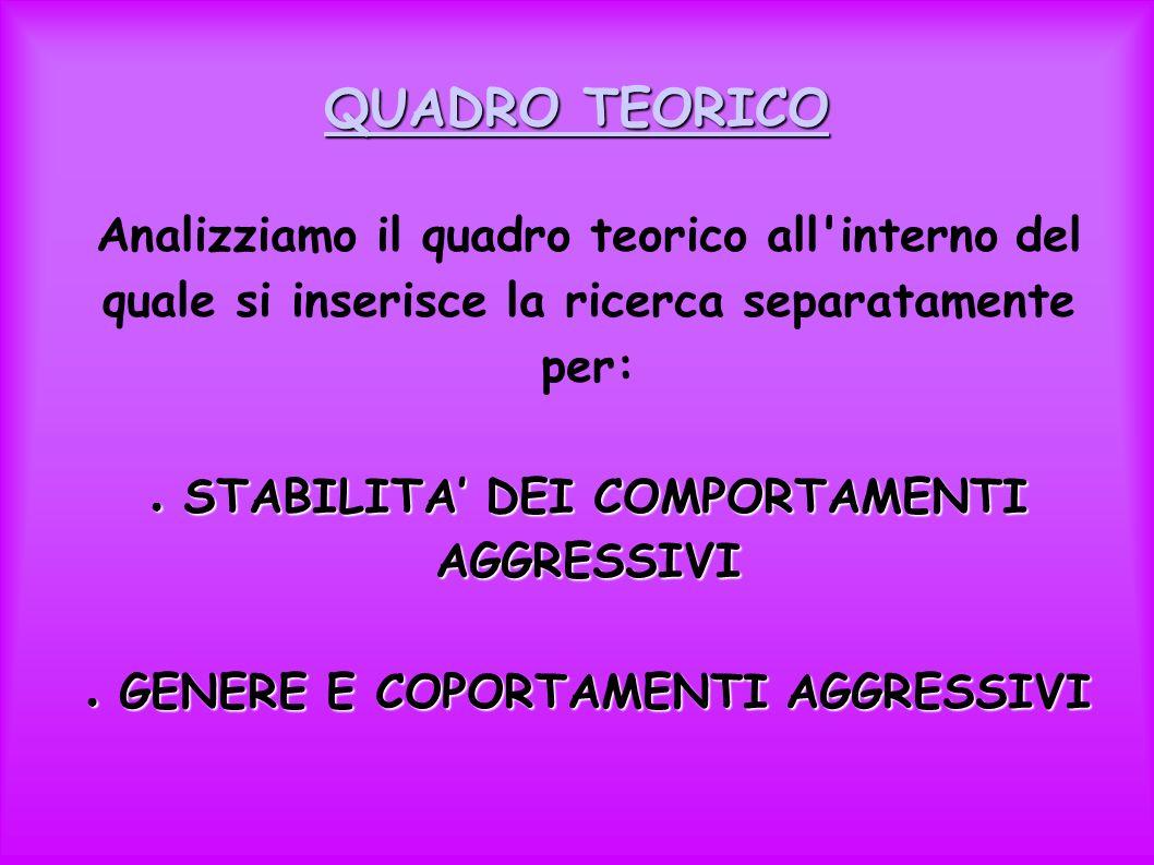 Punti di forza D altra parte l analizzare più variabili intervenienti fa emergere la natura sfaccettata e multidimensionale della condotta aggressiva in adolescenza.