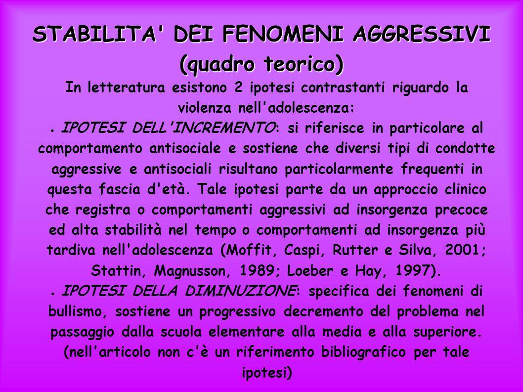 Bullismo Versione modificata del Questionario anonimo di OLWEUS (1993), tradotta ed adattata per la popolazione italiana da Genta, Fonzi, Menesini, Costabile e Smith (1996) e recentemente rivista da Menesini (2003).