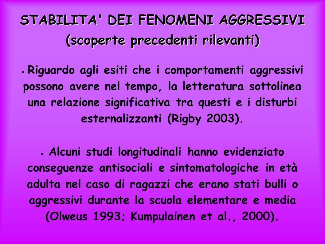 GENERE E COMPORTAMENTI AGGRESSIVI (quadro teorico) I comportamenti aggressivi e antisociali risultano avere un incidenza molto diversa tra maschi e femmine (Moffit et al., 2001; Silverthon e FricK, 1999).