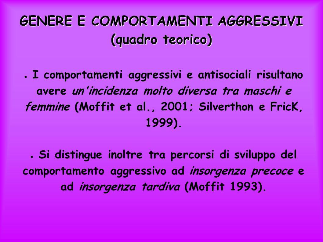 GENERE E COMPORTAMENTI AGGRESSIVI (quadro teorico) I comportamenti aggressivi e antisociali risultano avere un'incidenza molto diversa tra maschi e fe