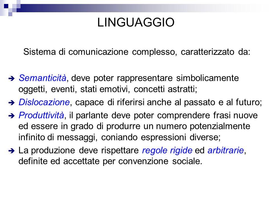 LINGUAGGIO Sistema di comunicazione complesso, caratterizzato da: Semanticità, deve poter rappresentare simbolicamente oggetti, eventi, stati emotivi,
