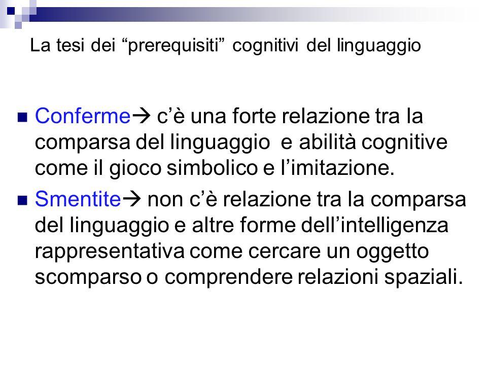 La tesi dei prerequisiti cognitivi del linguaggio Conferme cè una forte relazione tra la comparsa del linguaggio e abilità cognitive come il gioco sim