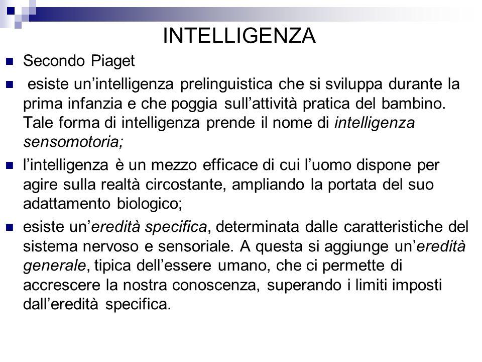 INTELLIGENZA Secondo Piaget esiste unintelligenza prelinguistica che si sviluppa durante la prima infanzia e che poggia sullattività pratica del bambi