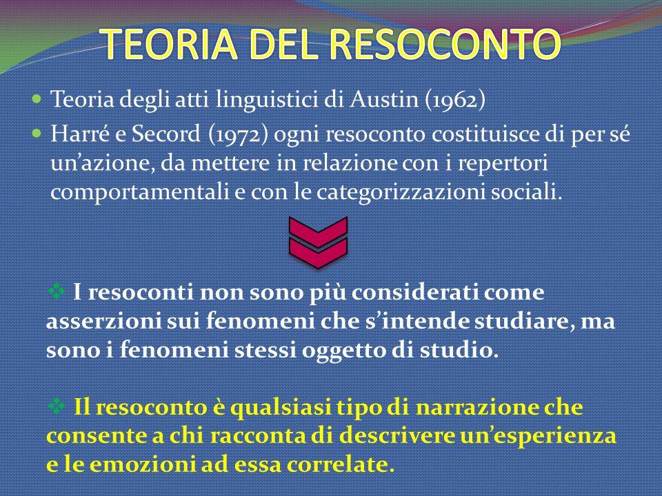 Teoria degli atti linguistici di Austin (1962) Harré e Secord (1972) ogni resoconto costituisce di per sé unazione, da mettere in relazione con i repe