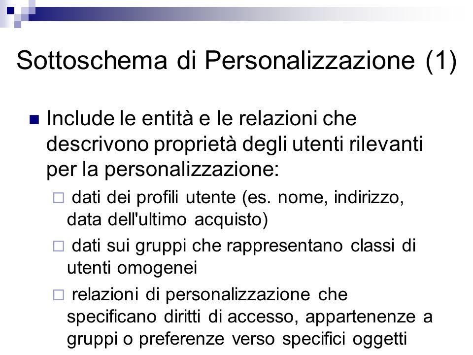 Sottoschema di Personalizzazione (1) Include le entità e le relazioni che descrivono proprietà degli utenti rilevanti per la personalizzazione: dati dei profili utente (es.