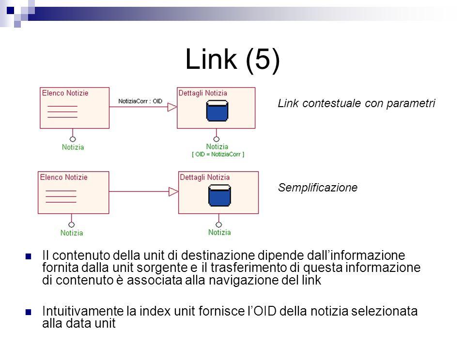 Link (5) Link contestuale con parametri Semplificazione Il contenuto della unit di destinazione dipende dallinformazione fornita dalla unit sorgente e il trasferimento di questa informazione di contenuto è associata alla navigazione del link Intuitivamente la index unit fornisce lOID della notizia selezionata alla data unit