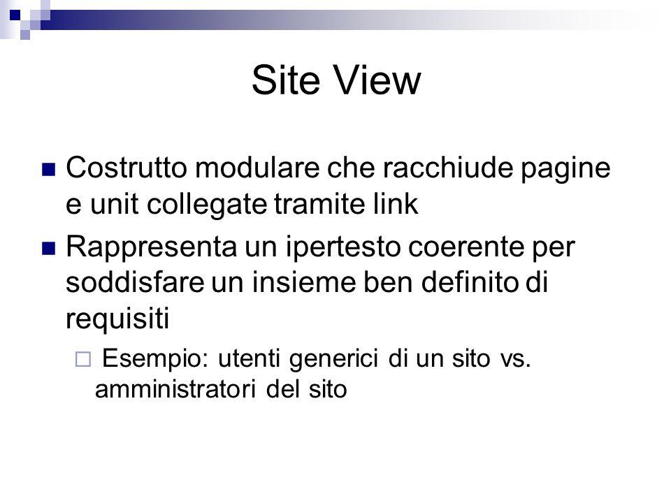 Site View Costrutto modulare che racchiude pagine e unit collegate tramite link Rappresenta un ipertesto coerente per soddisfare un insieme ben definito di requisiti Esempio: utenti generici di un sito vs.