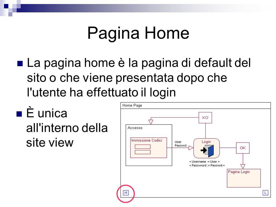 Pagina Home La pagina home è la pagina di default del sito o che viene presentata dopo che l'utente ha effettuato il login È unica all'interno della s