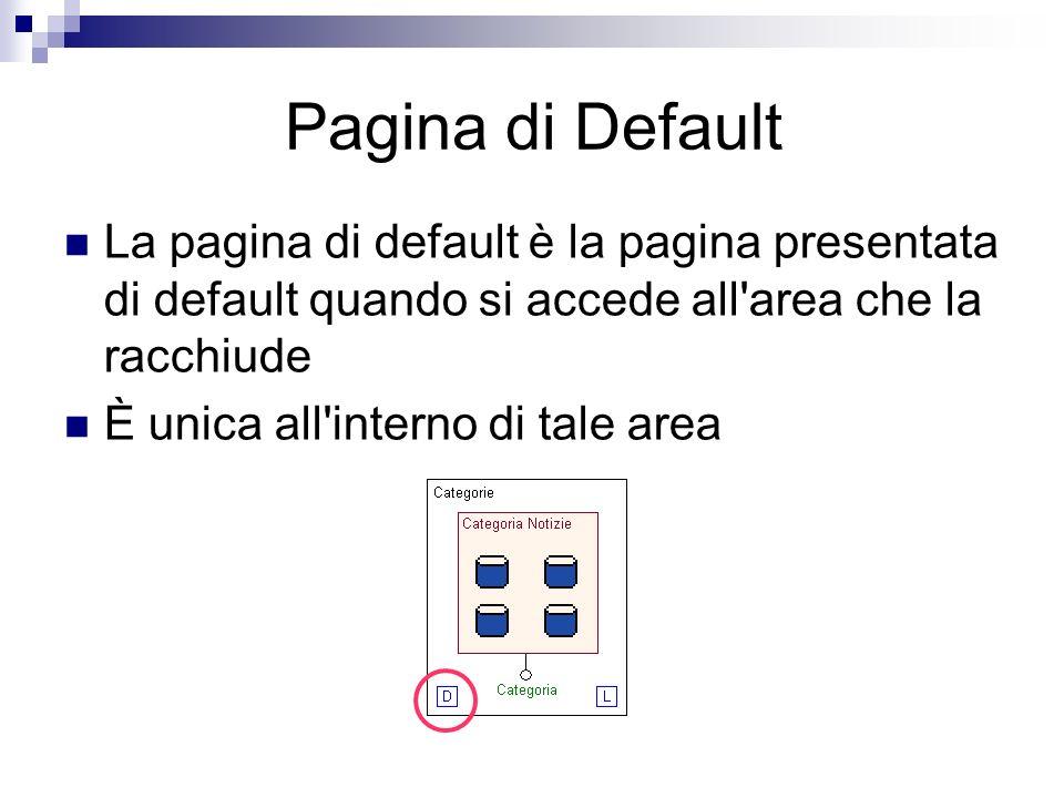 Pagina di Default La pagina di default è la pagina presentata di default quando si accede all area che la racchiude È unica all interno di tale area