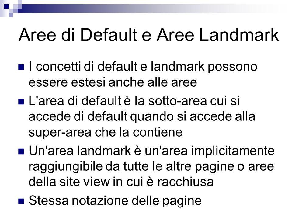 Aree di Default e Aree Landmark I concetti di default e landmark possono essere estesi anche alle aree L'area di default è la sotto-area cui si accede