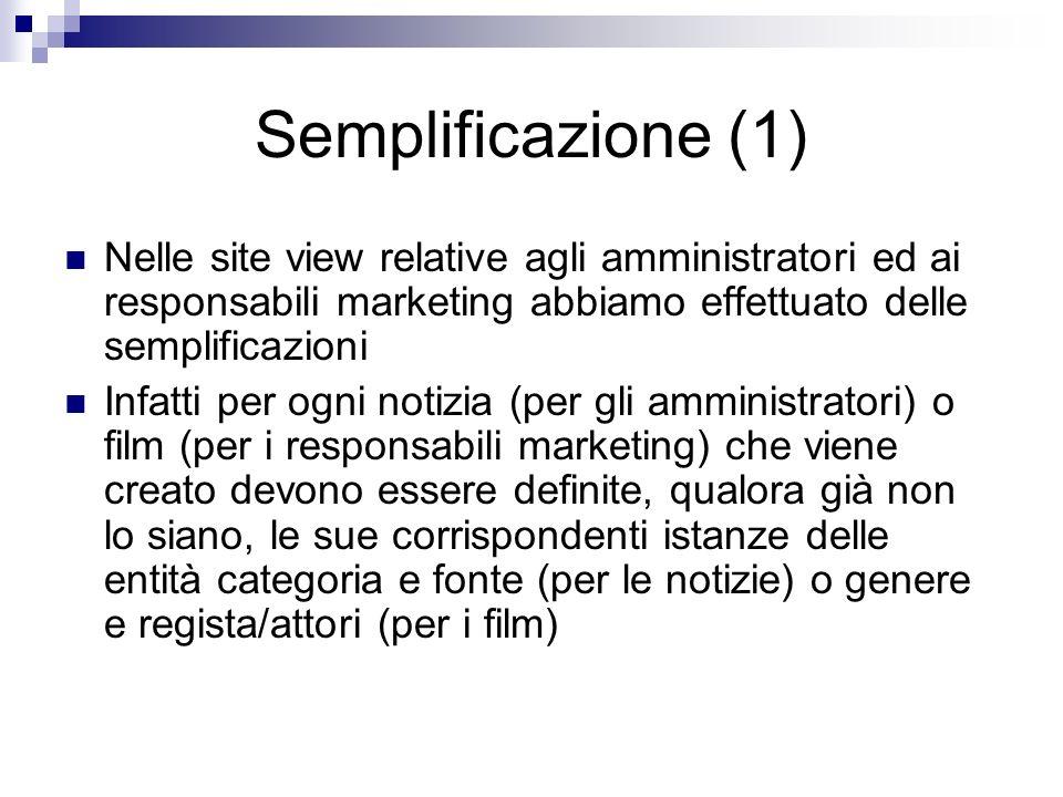 Semplificazione (1) Nelle site view relative agli amministratori ed ai responsabili marketing abbiamo effettuato delle semplificazioni Infatti per ogn