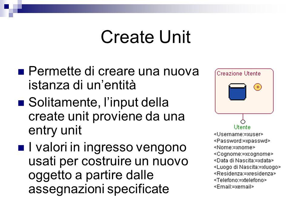 Create Unit Permette di creare una nuova istanza di unentità Solitamente, linput della create unit proviene da una entry unit I valori in ingresso vengono usati per costruire un nuovo oggetto a partire dalle assegnazioni specificate