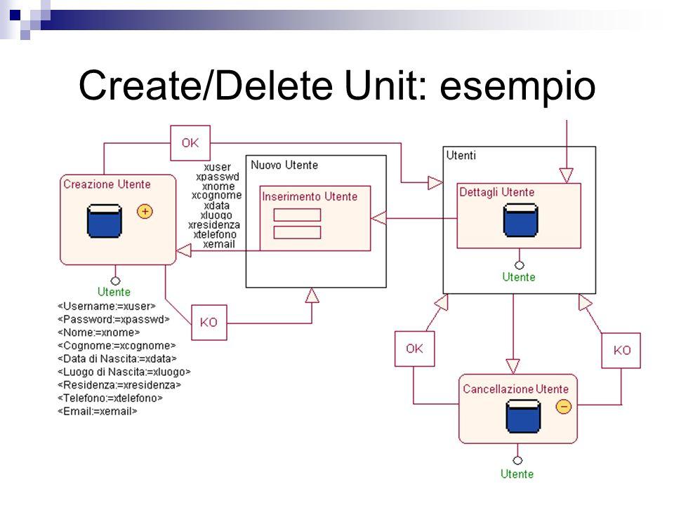 Create/Delete Unit: esempio