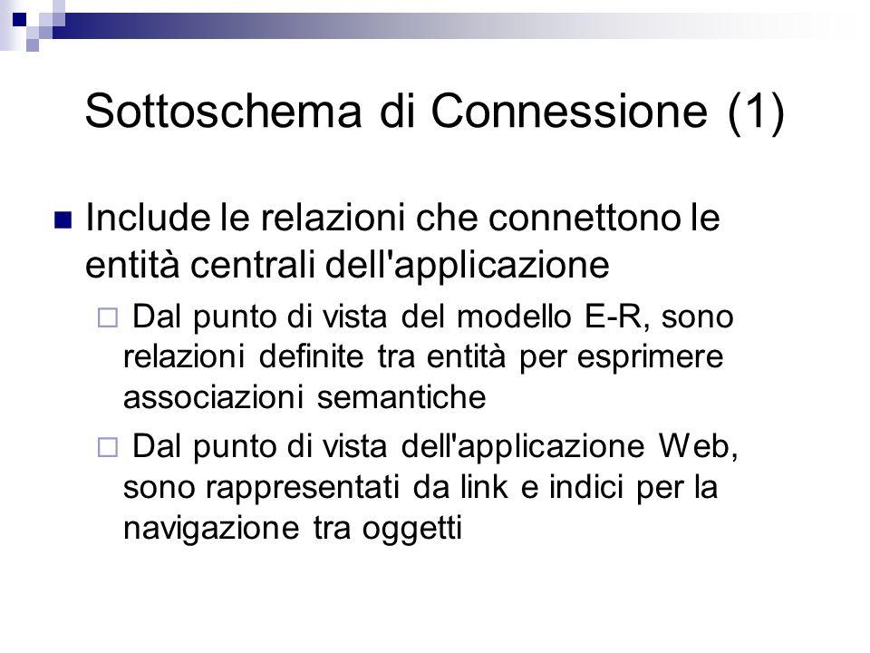 Sottoschema di Connessione (1) Include le relazioni che connettono le entità centrali dell applicazione Dal punto di vista del modello E-R, sono relazioni definite tra entità per esprimere associazioni semantiche Dal punto di vista dell applicazione Web, sono rappresentati da link e indici per la navigazione tra oggetti