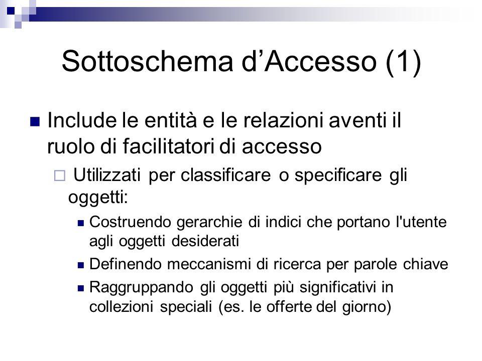 Sottoschema dAccesso (1) Include le entità e le relazioni aventi il ruolo di facilitatori di accesso Utilizzati per classificare o specificare gli ogg