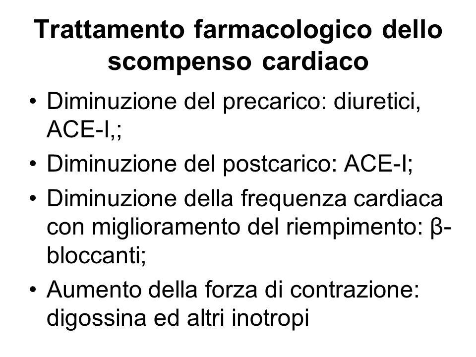 Trattamento farmacologico dello scompenso cardiaco Diminuzione del precarico: diuretici, ACE-I,; Diminuzione del postcarico: ACE-I; Diminuzione della